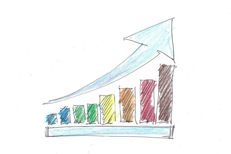 Krajobraz rynku ERP